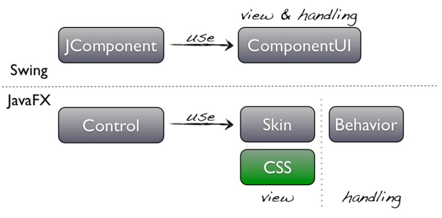 custom-components2
